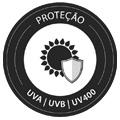 Proteção UVA, UVB e UV400